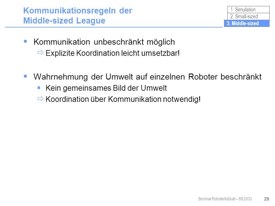 Seminar Roboterfußball – SS 2003 29 Kommunikationsregeln der Middle-sized League Kommunikation unbeschränkt möglich Explizite Koordination leicht umsetzbar.