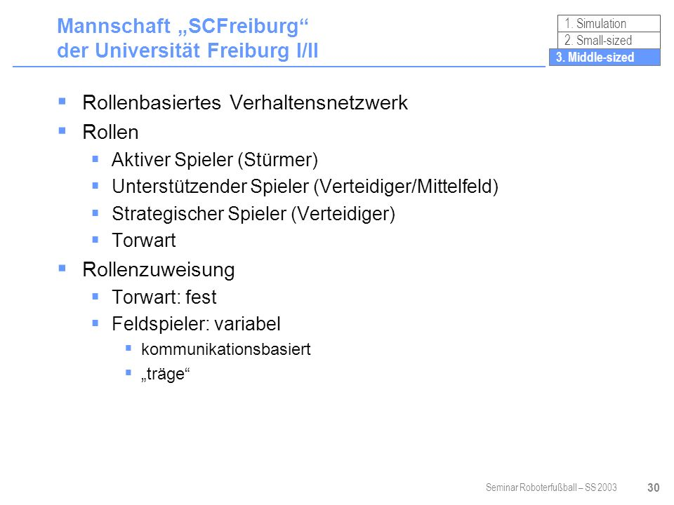 Seminar Roboterfußball – SS 2003 30 Mannschaft SCFreiburg der Universität Freiburg I/II Rollenbasiertes Verhaltensnetzwerk Rollen Aktiver Spieler (Stürmer) Unterstützender Spieler (Verteidiger/Mittelfeld) Strategischer Spieler (Verteidiger) Torwart Rollenzuweisung Torwart: fest Feldspieler: variabel kommunikationsbasiert träge 1.