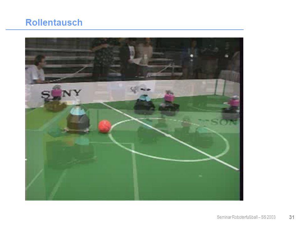 Seminar Roboterfußball – SS 2003 31 Rollentausch