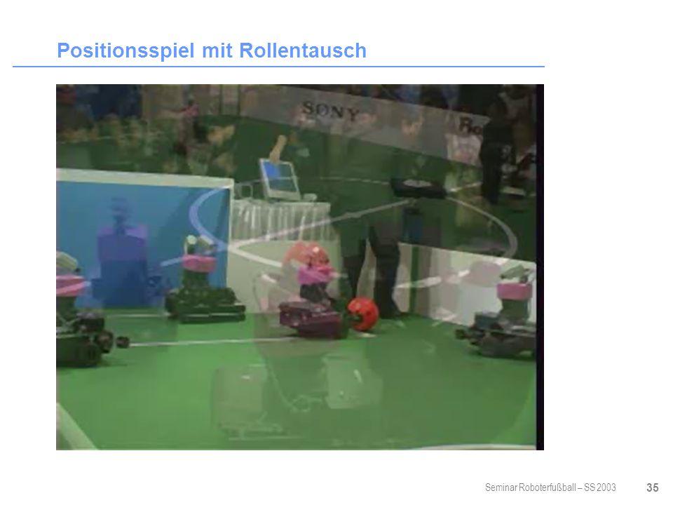 Seminar Roboterfußball – SS 2003 35 Positionsspiel mit Rollentausch