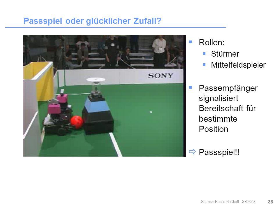 Seminar Roboterfußball – SS 2003 36 Passspiel oder glücklicher Zufall.