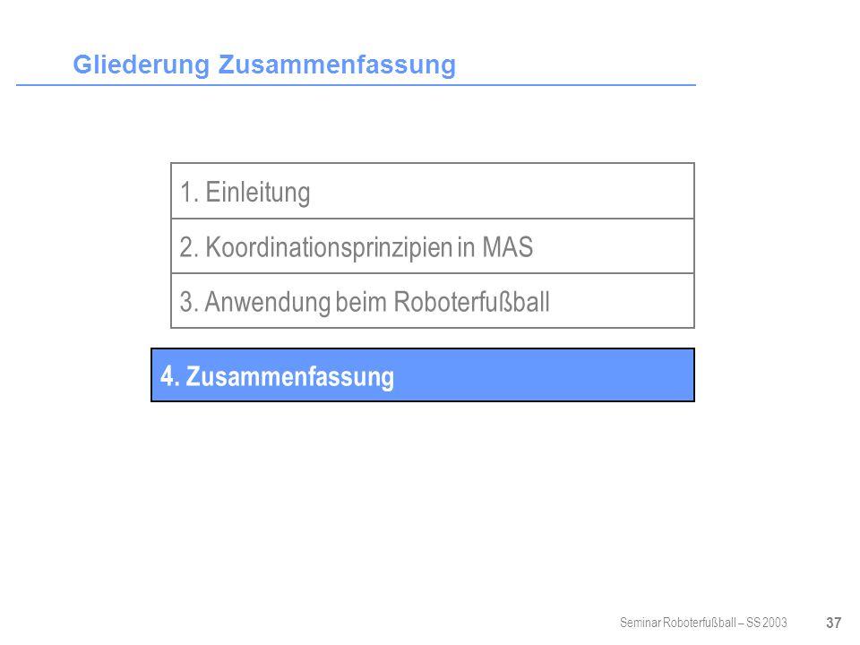 Seminar Roboterfußball – SS 2003 37 Gliederung Zusammenfassung 1.