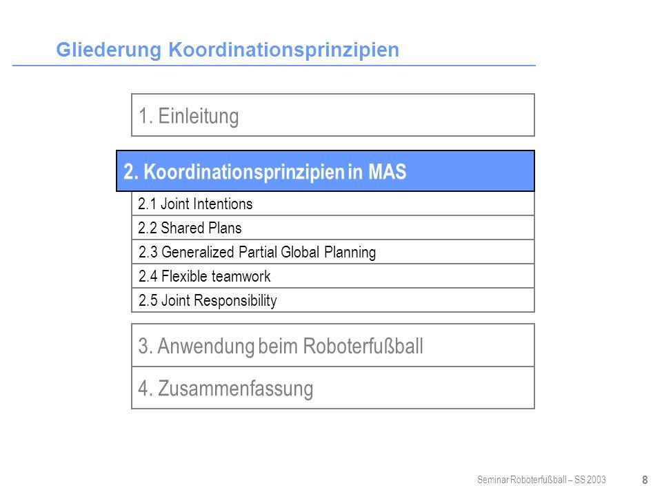 Seminar Roboterfußball – SS 2003 19 Gliederung Anwendung beim Roboterfußball 1.