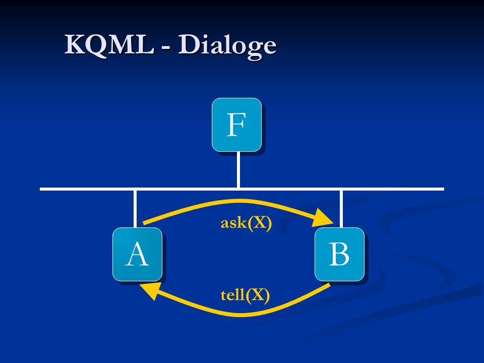 Faciliators Agent zur Unterstützung der Kommunikation Agent zur Unterstützung der Kommunikation Unterstützungsfunktionen Unterstützungsfunktionen Zusammenführen von Informationsanbietern und Nachfragern Zusammenführen von Informationsanbietern und Nachfragern KQML entwickelt, um solche Agenten- Architekturen zu unterstützen KQML entwickelt, um solche Agenten- Architekturen zu unterstützen