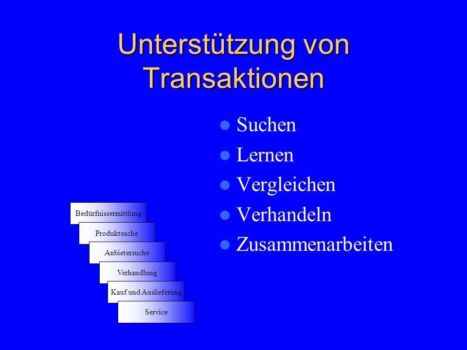 Unterstützung von Transaktionen Bedürfnissermittlung Produktsuche Anbietersuche Verhandlung Kauf und Auslieferung Service Suchen Lernen Vergleichen Verhandeln Zusammenarbeiten