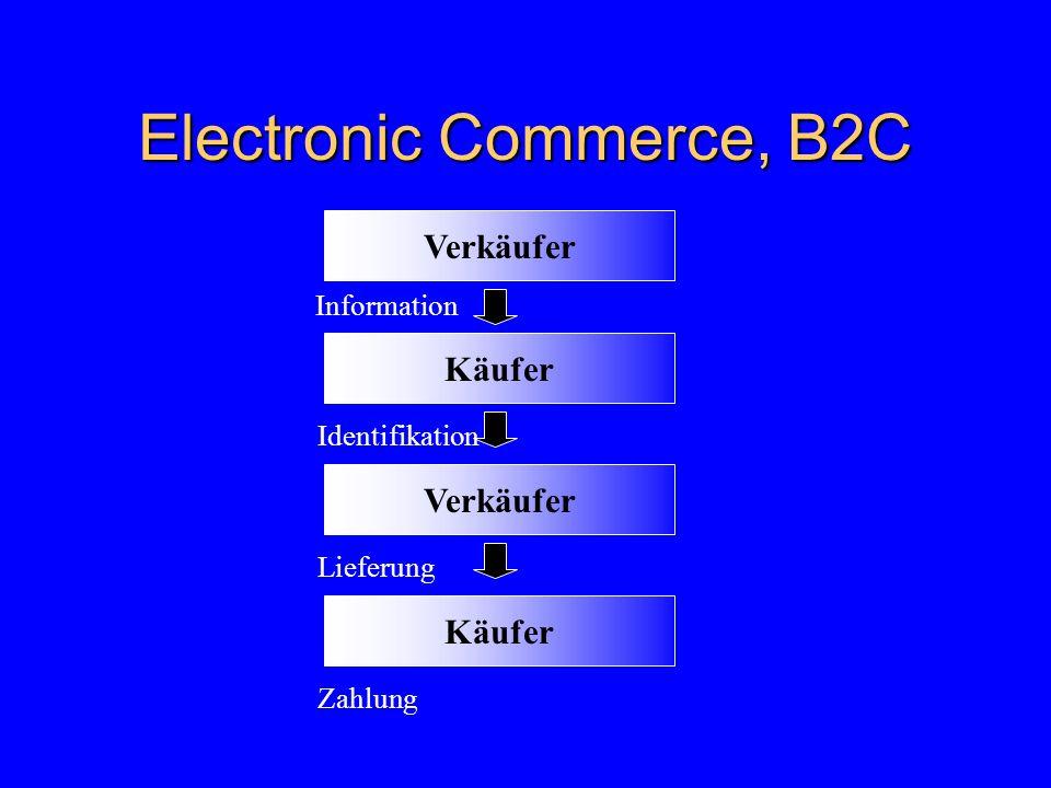 Electronic Commerce, B2C Verkäufer Käufer Verkäufer Käufer Information Identifikation Lieferung Zahlung