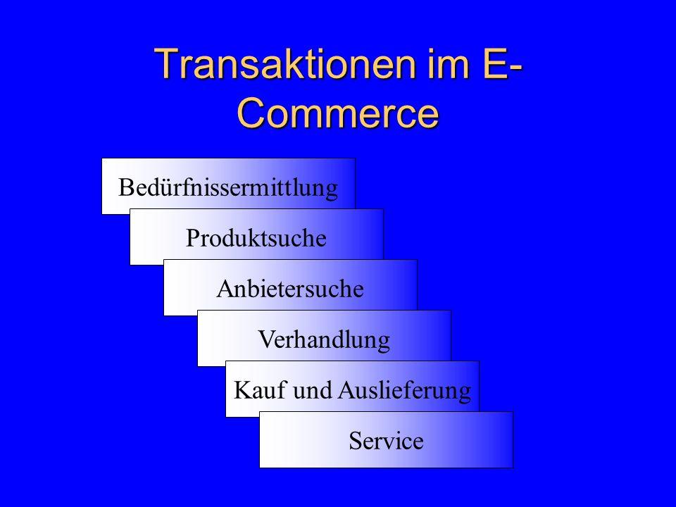 Transaktionen im E- Commerce Bedürfnissermittlung Produktsuche Anbietersuche Verhandlung Kauf und Auslieferung Service