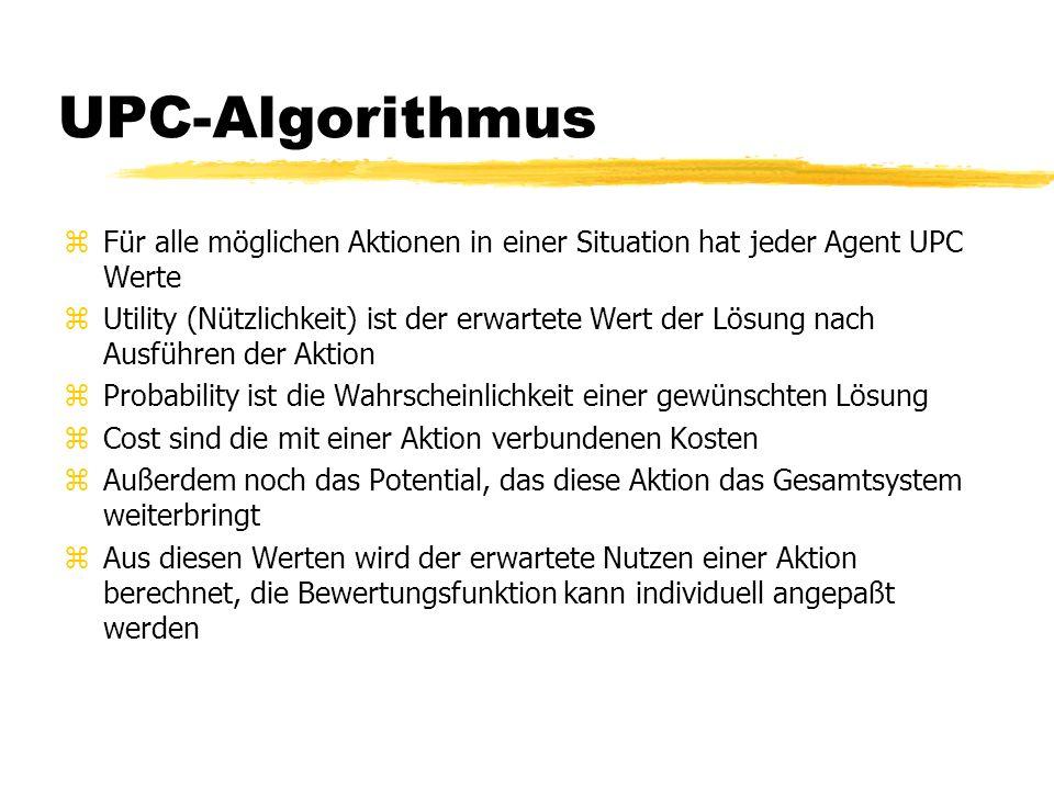 UPC-Algorithmus zFür alle möglichen Aktionen in einer Situation hat jeder Agent UPC Werte zUtility (Nützlichkeit) ist der erwartete Wert der Lösung nach Ausführen der Aktion zProbability ist die Wahrscheinlichkeit einer gewünschten Lösung zCost sind die mit einer Aktion verbundenen Kosten zAußerdem noch das Potential, das diese Aktion das Gesamtsystem weiterbringt zAus diesen Werten wird der erwartete Nutzen einer Aktion berechnet, die Bewertungsfunktion kann individuell angepaßt werden