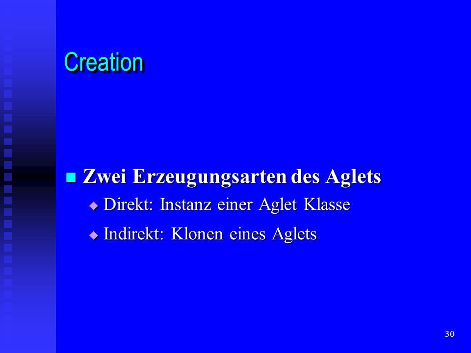 30 CreationCreation Zwei Erzeugungsarten des Aglets Zwei Erzeugungsarten des Aglets Direkt: Instanz einer Aglet Klasse Direkt: Instanz einer Aglet Klasse Indirekt: Klonen eines Aglets Indirekt: Klonen eines Aglets
