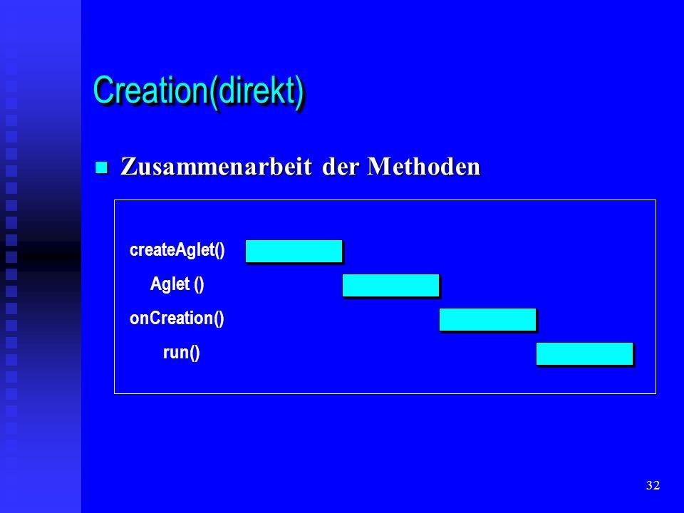 32 Creation(direkt)Creation(direkt) Zusammenarbeit der Methoden Zusammenarbeit der Methoden createAglet() Aglet () onCreation() run()