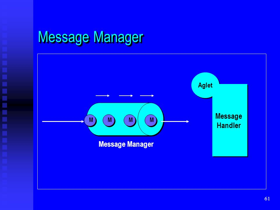 61 Message Manager MMMM Message Handler Aglet Message Manager