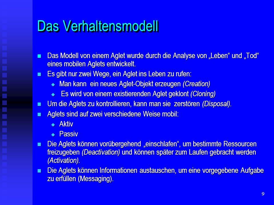 9 Das Verhaltensmodell Das Modell von einem Aglet wurde durch die Analyse von Leben und Tod eines mobilen Aglets entwickelt.