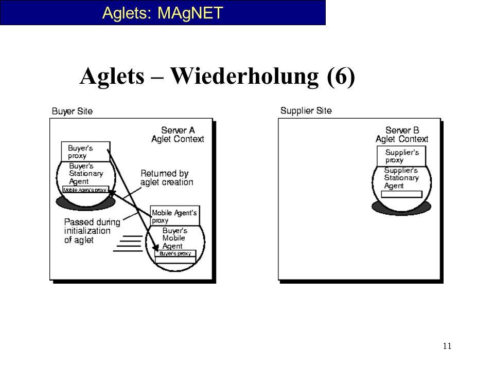 11 Aglets – Wiederholung (6) Aglets: MAgNET