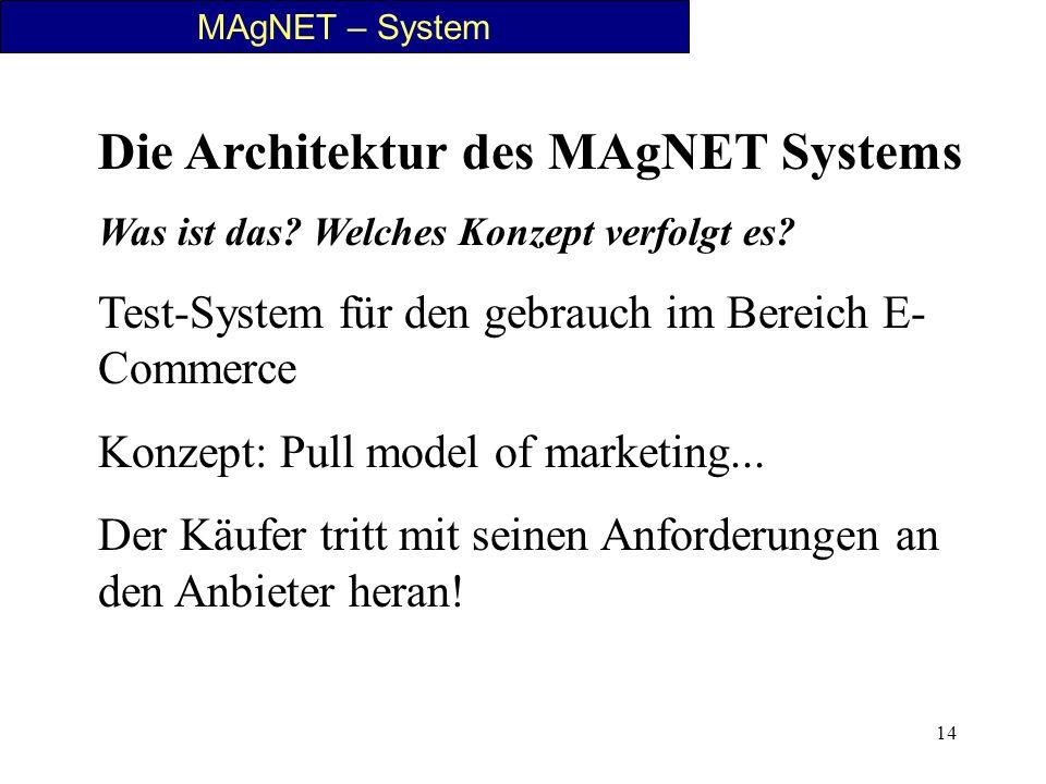 14 MAgNET – System Die Architektur des MAgNET Systems Was ist das? Welches Konzept verfolgt es? Test-System für den gebrauch im Bereich E- Commerce Ko