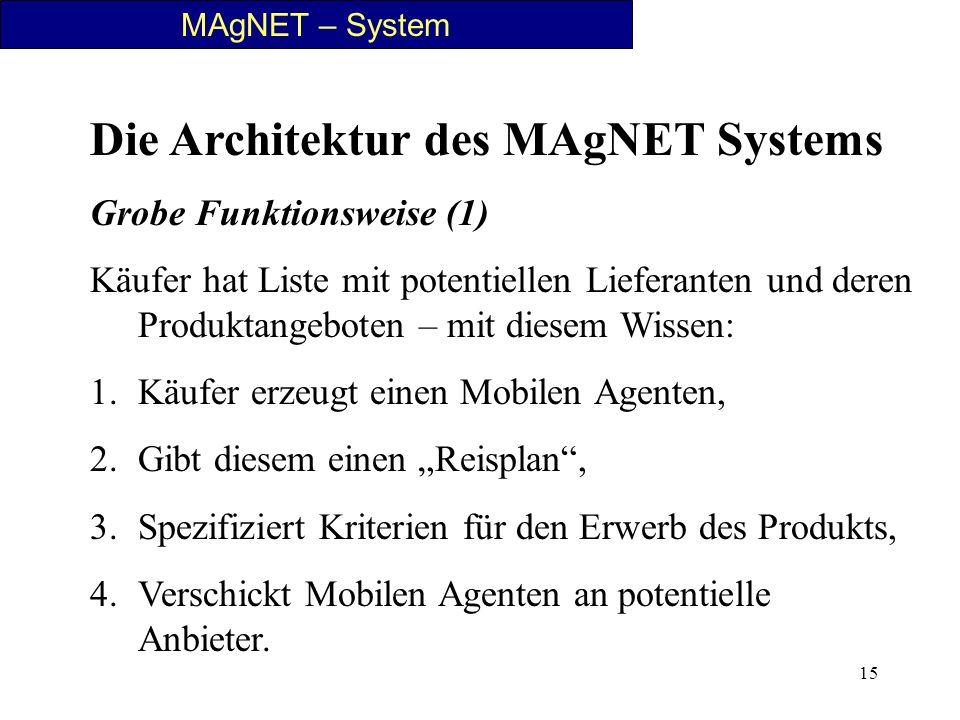 15 MAgNET – System Die Architektur des MAgNET Systems Grobe Funktionsweise (1) Käufer hat Liste mit potentiellen Lieferanten und deren Produktangebote