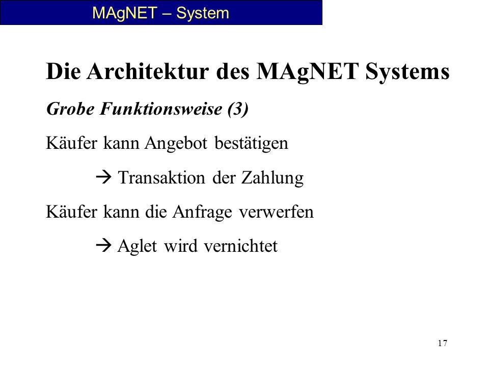 17 MAgNET – System Die Architektur des MAgNET Systems Grobe Funktionsweise (3) Käufer kann Angebot bestätigen Transaktion der Zahlung Käufer kann die
