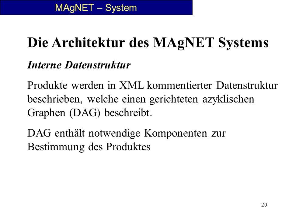20 MAgNET – System Die Architektur des MAgNET Systems Interne Datenstruktur Produkte werden in XML kommentierter Datenstruktur beschrieben, welche ein