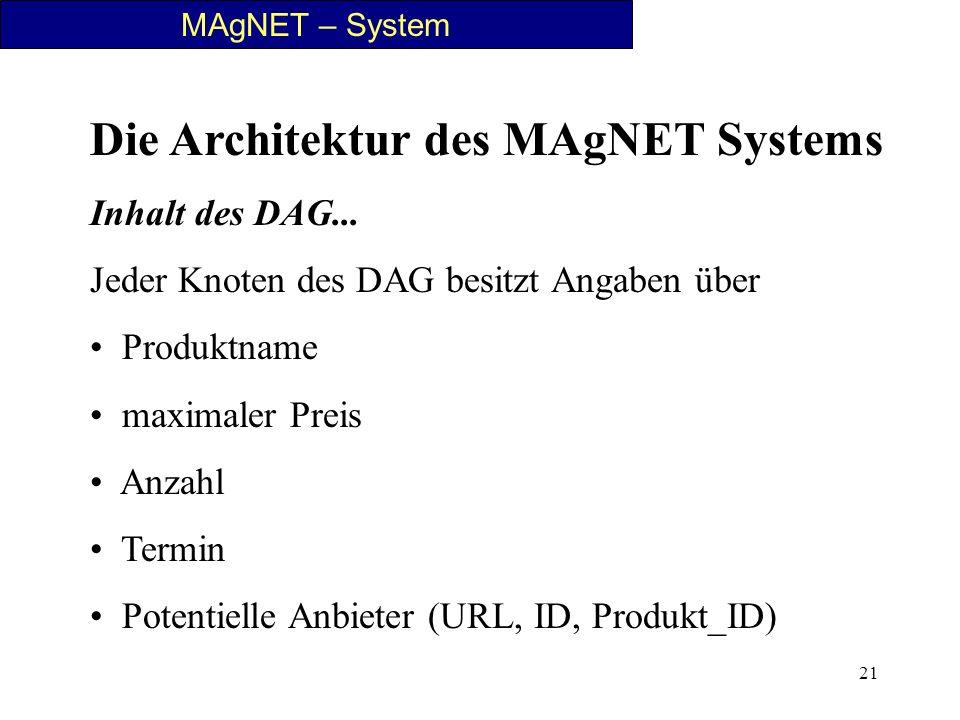 21 MAgNET – System Die Architektur des MAgNET Systems Inhalt des DAG... Jeder Knoten des DAG besitzt Angaben über Produktname maximaler Preis Anzahl T