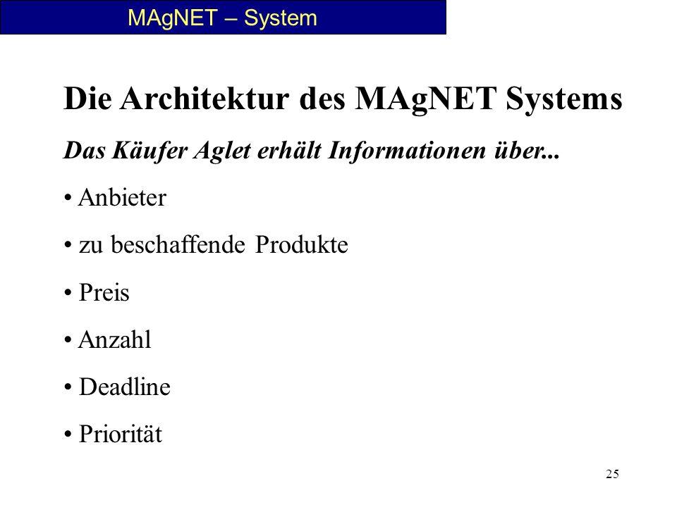 25 MAgNET – System Die Architektur des MAgNET Systems Das Käufer Aglet erhält Informationen über... Anbieter zu beschaffende Produkte Preis Anzahl Dea