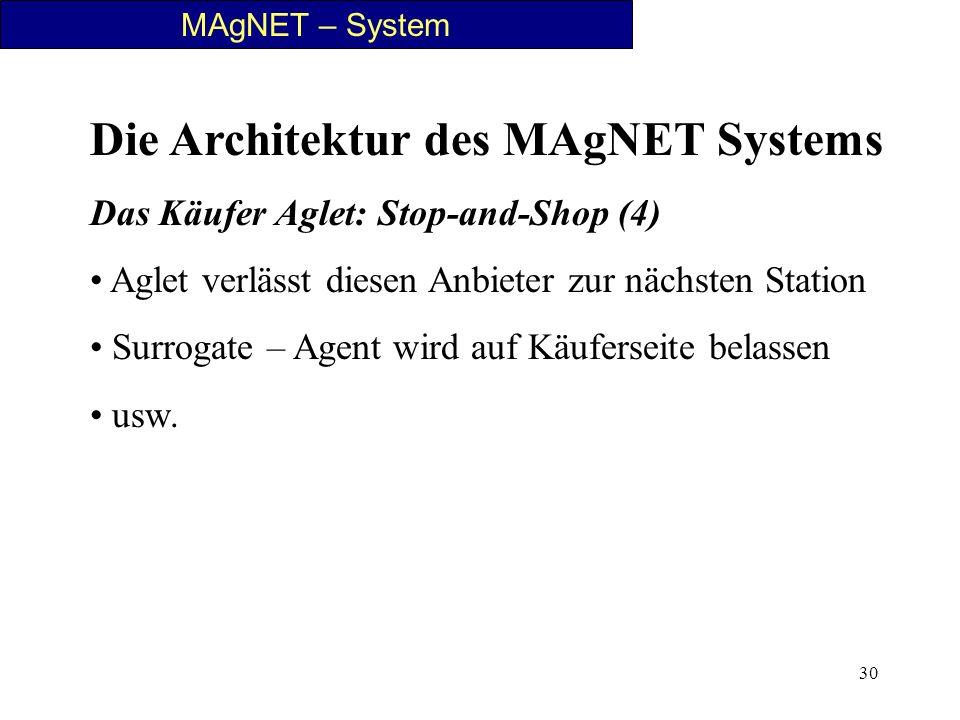 30 MAgNET – System Die Architektur des MAgNET Systems Das Käufer Aglet: Stop-and-Shop (4) Aglet verlässt diesen Anbieter zur nächsten Station Surrogat