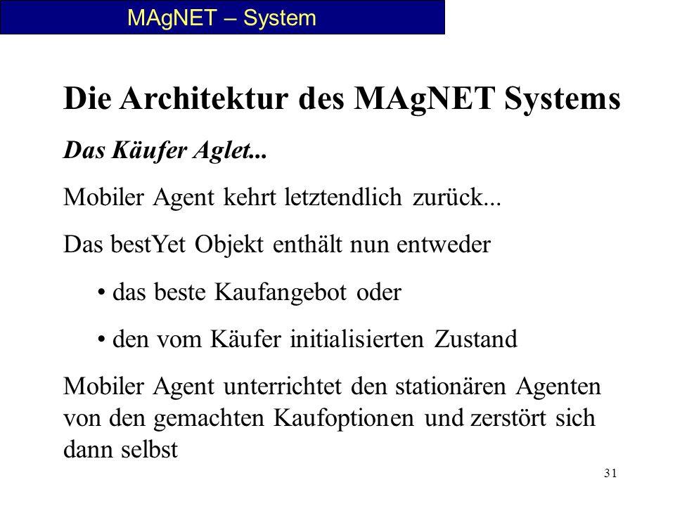 31 MAgNET – System Die Architektur des MAgNET Systems Das Käufer Aglet... Mobiler Agent kehrt letztendlich zurück... Das bestYet Objekt enthält nun en