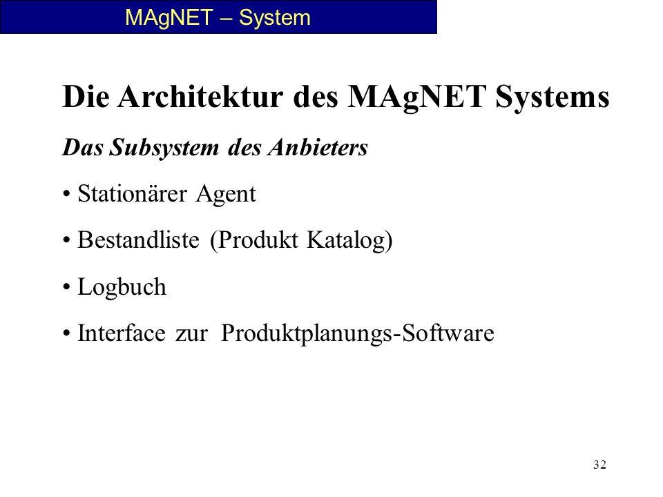 32 MAgNET – System Die Architektur des MAgNET Systems Das Subsystem des Anbieters Stationärer Agent Bestandliste (Produkt Katalog) Logbuch Interface z