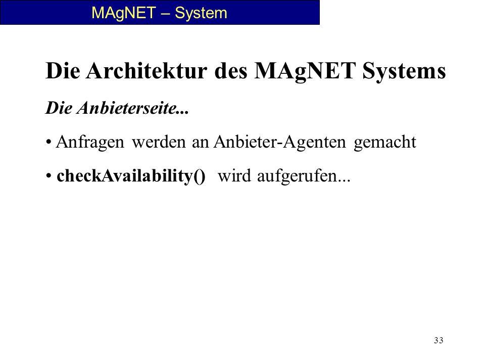 33 MAgNET – System Die Architektur des MAgNET Systems Die Anbieterseite... Anfragen werden an Anbieter-Agenten gemacht checkAvailability() wird aufger