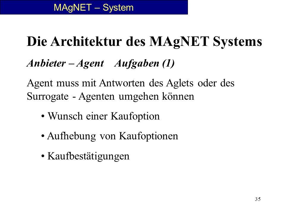 35 MAgNET – System Die Architektur des MAgNET Systems Anbieter – Agent Aufgaben (1) Agent muss mit Antworten des Aglets oder des Surrogate - Agenten u
