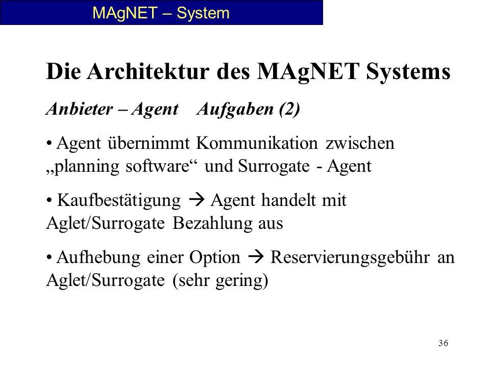 36 MAgNET – System Die Architektur des MAgNET Systems Anbieter – Agent Aufgaben (2) Agent übernimmt Kommunikation zwischen planning software und Surro