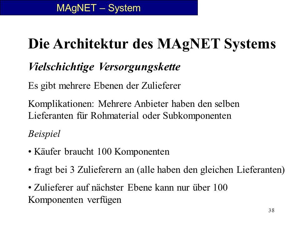38 MAgNET – System Die Architektur des MAgNET Systems Vielschichtige Versorgungskette Es gibt mehrere Ebenen der Zulieferer Komplikationen: Mehrere An