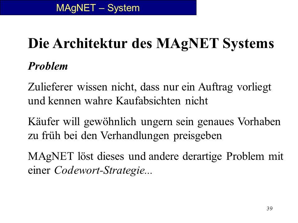 39 MAgNET – System Die Architektur des MAgNET Systems Problem Zulieferer wissen nicht, dass nur ein Auftrag vorliegt und kennen wahre Kaufabsichten ni