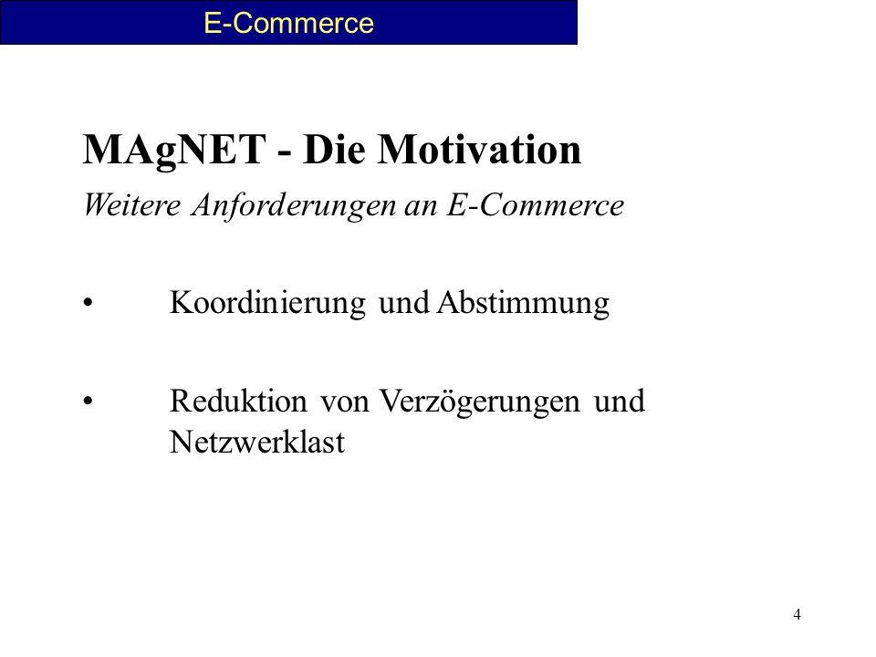 5 MAgNET - Die Motivation E-Commerce – Lösungsmöglichkeiten Einsatz von mobilen Software- Agenten Passendste und zukunftsweisendste Technologie dabei: IBMs AGLETs E-Commerce