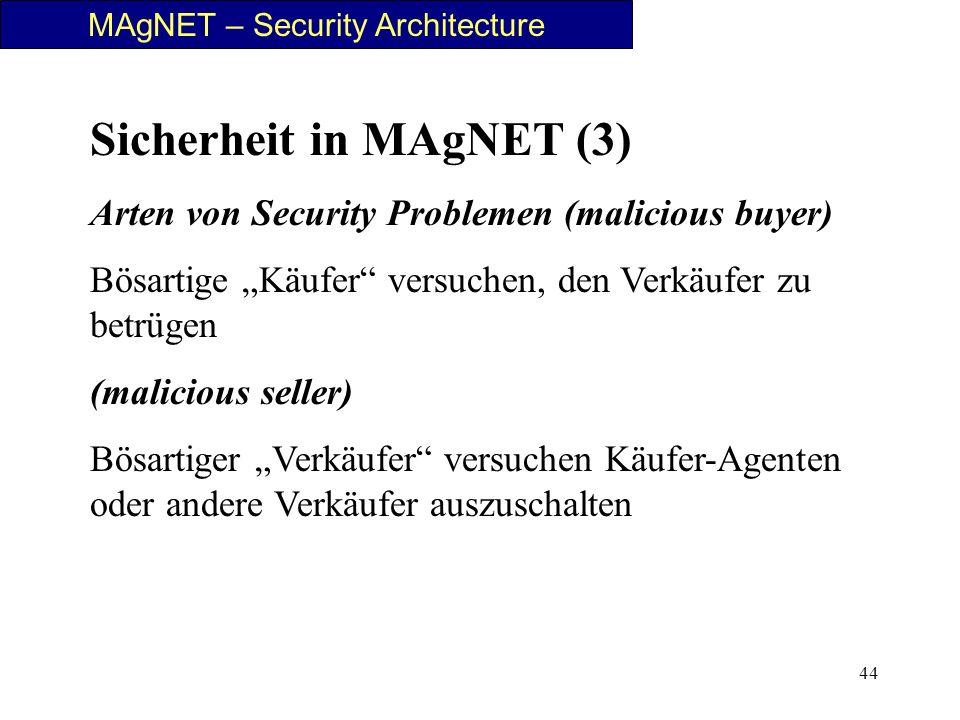 44 MAgNET – Security Architecture Sicherheit in MAgNET (3) Arten von Security Problemen (malicious buyer) Bösartige Käufer versuchen, den Verkäufer zu