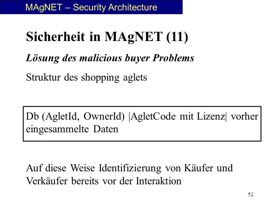 52 MAgNET – Security Architecture Sicherheit in MAgNET (11) Lösung des malicious buyer Problems Struktur des shopping aglets Db (AgletId, OwnerId) |Ag
