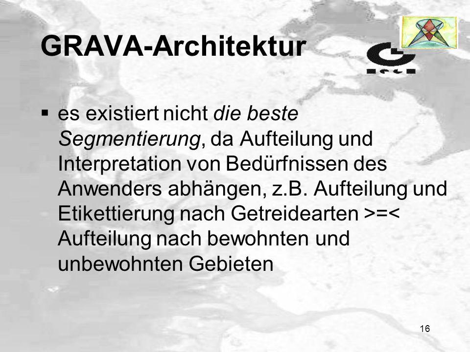 15 GRAVA-Architektur Bildinterpretation = Paradeanwendung für Selbstanpassung, da Umwelt nie ganz vorhersagbar diese meistens dynamischer Natur ist, z.B.