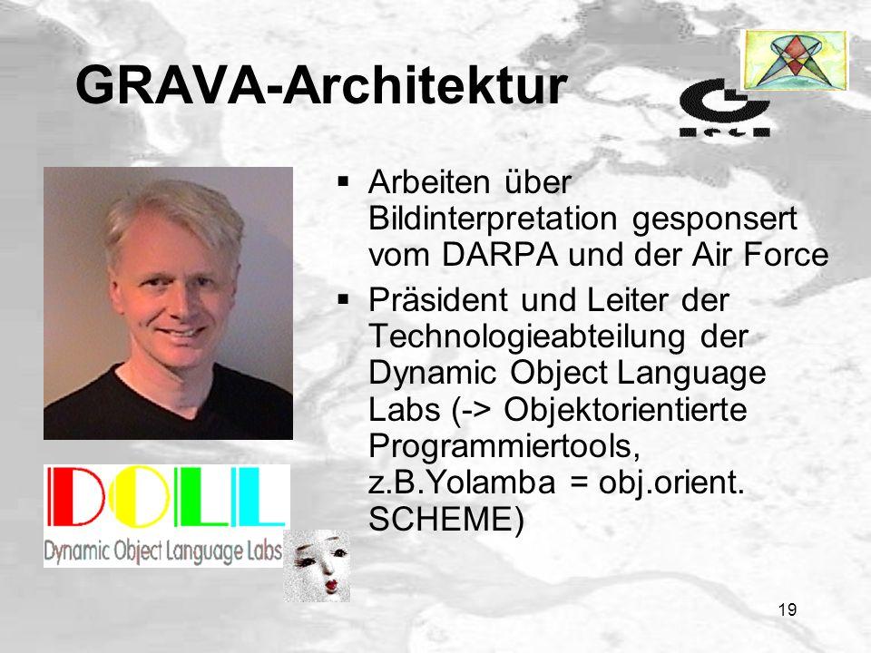 18 GRAVA-Architektur Systemarchitekt: Paul Robertson University of Oxford, UK Forschungsschwerpunkte: AI, insb. Computer Vision Selbstanpassende Softw