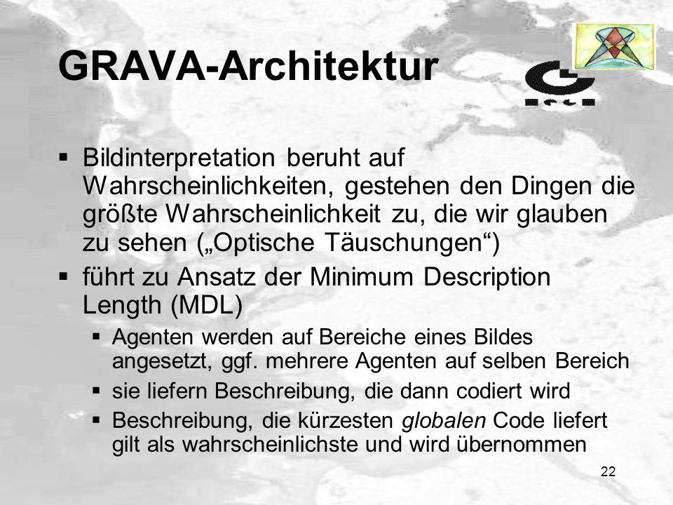 21 GRAVA-Architektur Innovationen der GRAVA-Architektur: Meta-Agenten produzieren Agentenkreisläufe zur Bildsegmentation und –interpretation benutzt Minimum Description Length- Ansatz