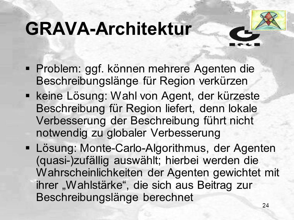 23 GRAVA-Architektur Erklärung: die am häufigsten vorkommenden Symbole (Häuser, Straßen, etc.) werden durch die wenigsten Bits codiert => je kürzer Code, desto wahrscheinlicher ist die Korrektheit der Beschreibung Code wird nicht übertragen.