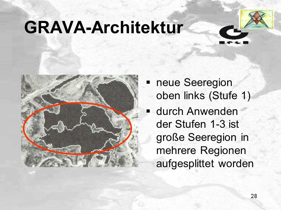 27 GRAVA-Architektur 20 Iterationen später Beachte: Inseln = neue Regionen (Stufe 1) in Inselregionen werden von nun an keine neuen Regionen gefunden => STOP für diese 2 Regionen Hintergrundregion hat Grenzpixel an Seeregion abgegeben (Stufe 2)