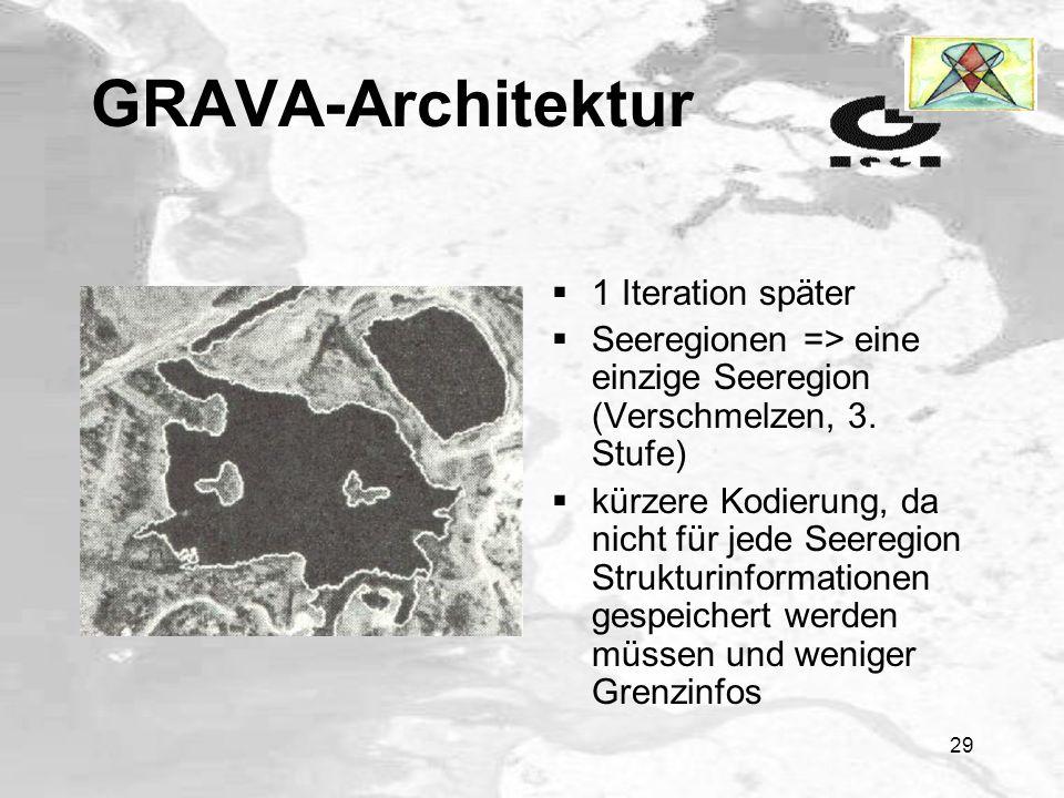 28 GRAVA-Architektur neue Seeregion oben links (Stufe 1) durch Anwenden der Stufen 1-3 ist große Seeregion in mehrere Regionen aufgesplittet worden