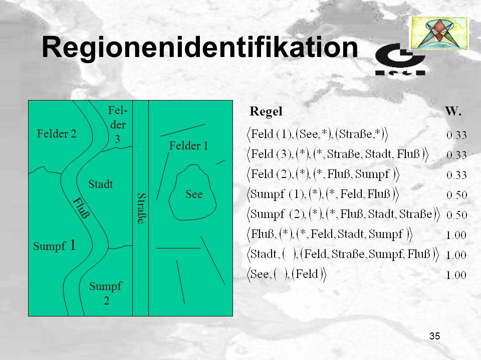 34 Regionenidentifikation Verschleierung kann mehrere interne und externe Regionen überdecken => * Bildinterpretation sollte Wahrscheinlichkeiten für Inhalt der verdeckten Regionen liefern Region1 wird beschrieben durch Regel: Verschleierung