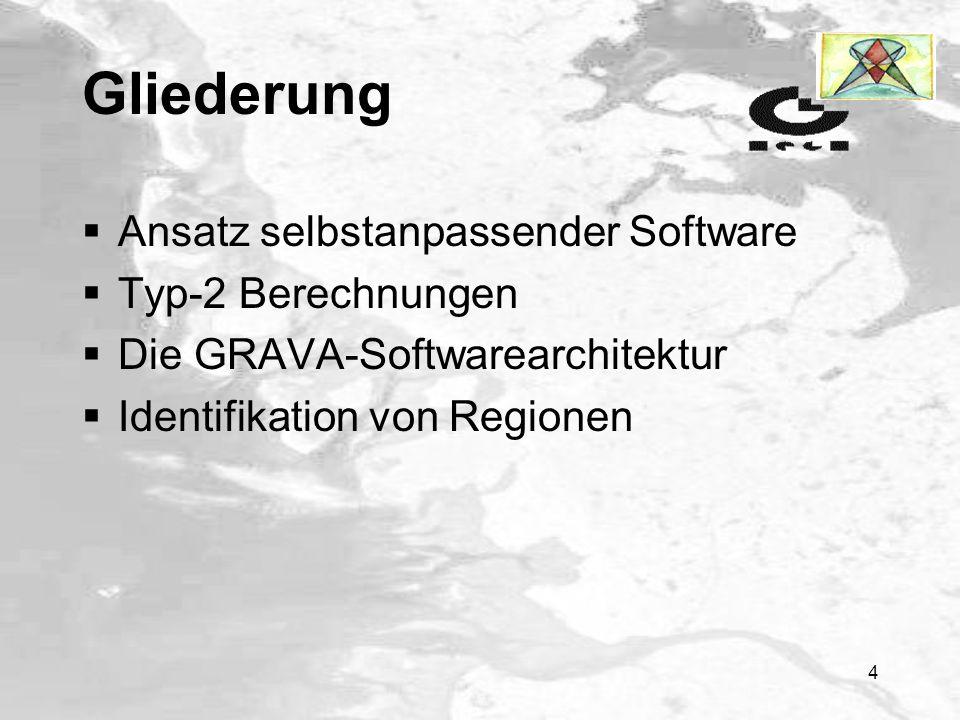 4 Gliederung Ansatz selbstanpassender Software Typ-2 Berechnungen Die GRAVA-Softwarearchitektur Identifikation von Regionen