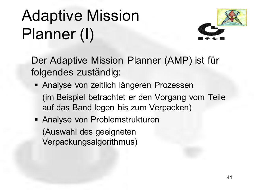 40 Architekturübersicht von SA-CIRCA SA-CIRCA ist die zentrale Komponente Adaptive Mission Planner (AMP) Controller Synthesis Module (CSM) Real Time Subsystem (RTS) Adaptive Mission Planner Controller Synthesis Module Real Time System Real World