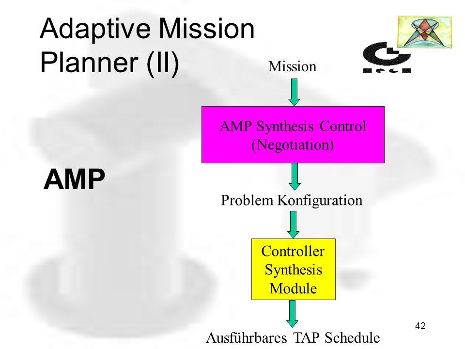 41 Adaptive Mission Planner (I) Der Adaptive Mission Planner (AMP) ist für folgendes zuständig: Analyse von zeitlich längeren Prozessen (im Beispiel betrachtet er den Vorgang vom Teile auf das Band legen bis zum Verpacken) Analyse von Problemstrukturen (Auswahl des geeigneten Verpackungsalgorithmus)