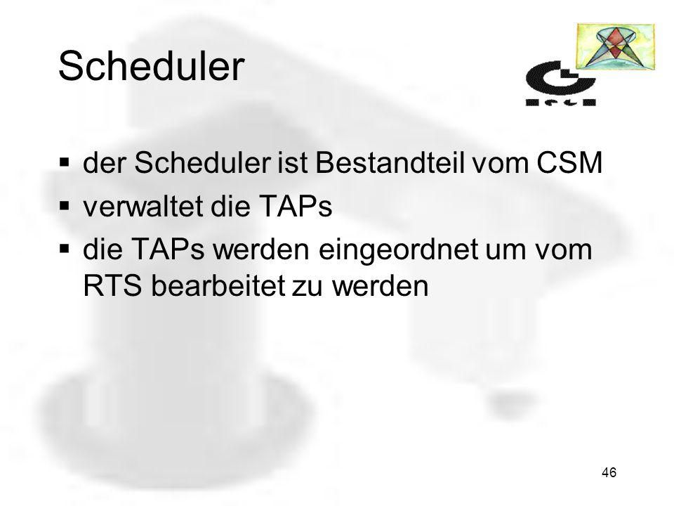 45 SSP – State Space Planner ist Bestandteil des CSM State Space Planner entwirft Handlungsvorschriften steht in Kommunikation mit dem AMP und RTS Handlungsvorschriften werden vom RTS umgesetzt