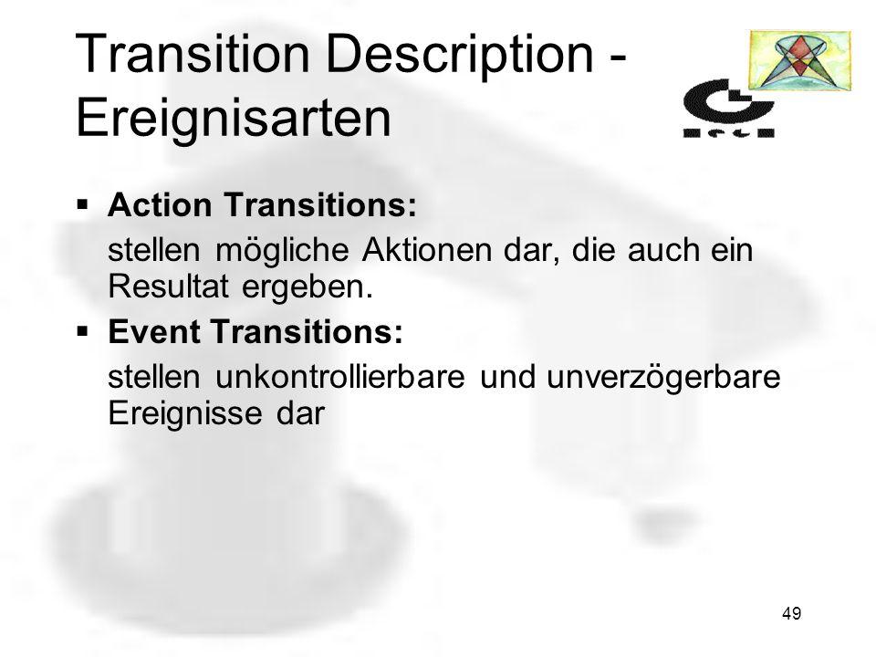 48 Transition Description werden vom Benutzer eingegeben damit wird ein zu steuerndes System beschrieben ein Transition Description definiert Ereignisse um zu einem Endzustand zu kommen.
