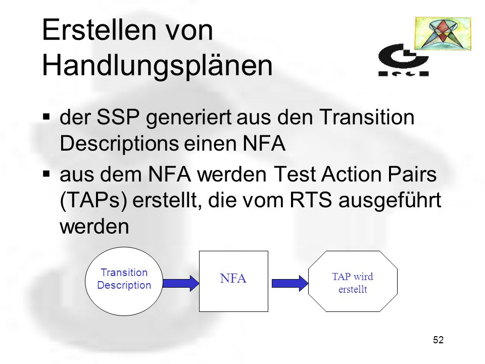 51 Transition Descriptions - Beispiel Teilmodellierung der Puma-Umgebung EVENT emergency-alert;; Emergency light goes on. PRECONDS: ((emergency F)) PO
