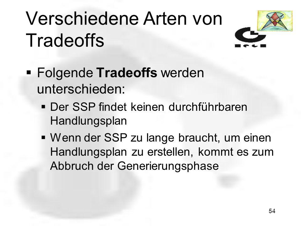 53 Triggering Tradeoffs ist ein Handlungsplan nicht durchführbar, kommt es zu Triggering Tradeoffs dabei werden Handlungspläne korrigiert