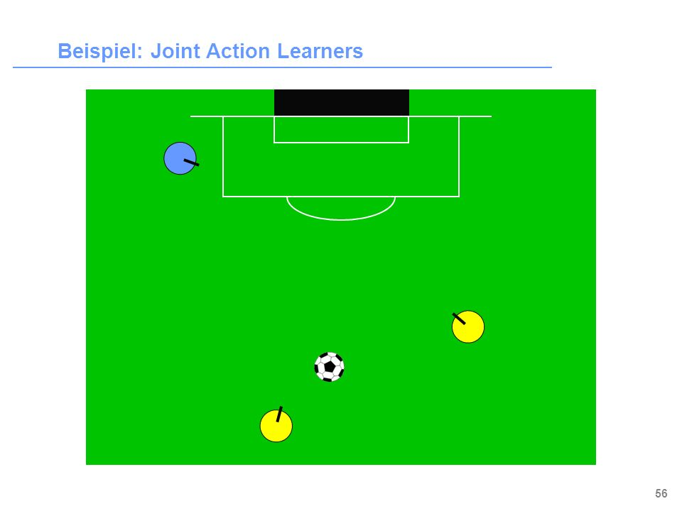 56 Beispiel: Joint Action Learners