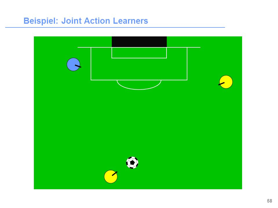 58 Beispiel: Joint Action Learners